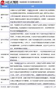 一文了解2020年中国电jia热器行业shi场现zhuang、企业shi场份eji发展前景